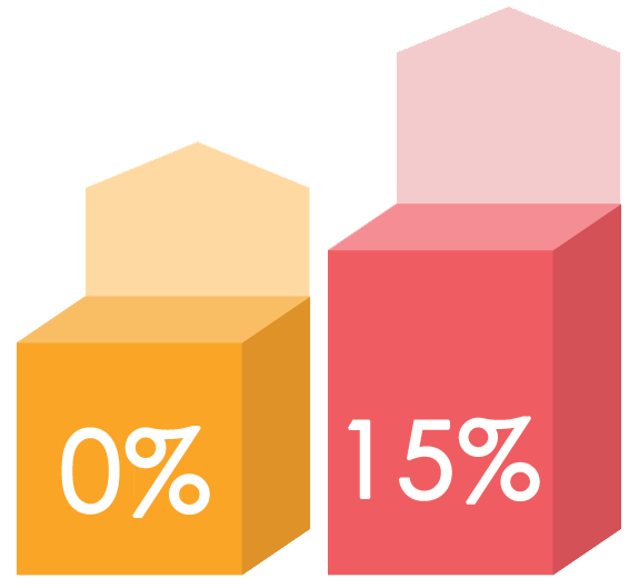 Dividends tax rate in Lithuania